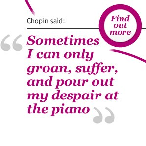 Chopin quote. Sometimes I can only  groan, suffer, and pour out my despair at the piano