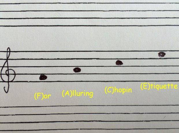 music theory acronyms