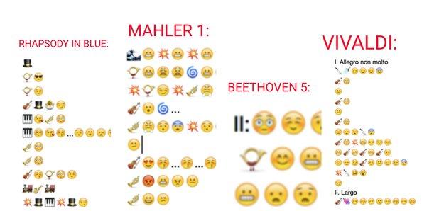 Classical emojis - Joshua Green